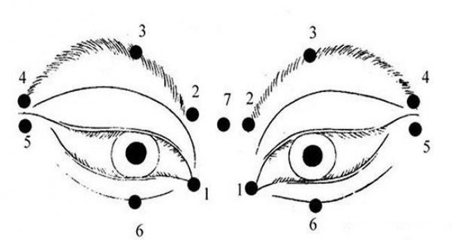 exercices-pour-se-masser-les-yeux