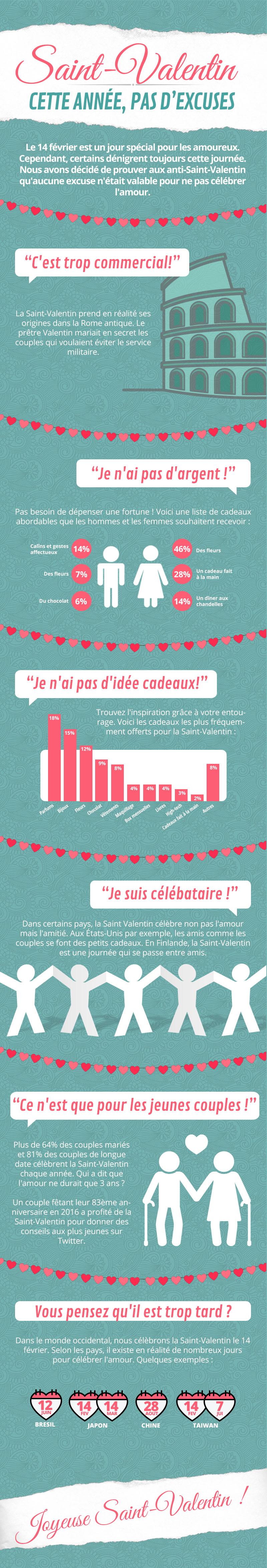 Infographie - Saint-Valentin