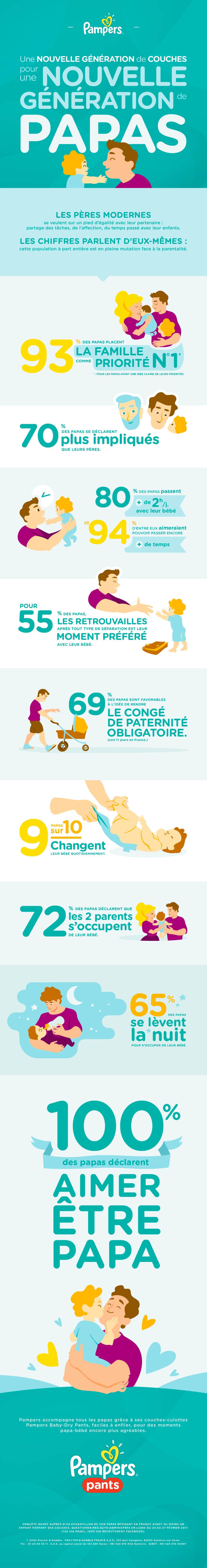 infographie-pampers