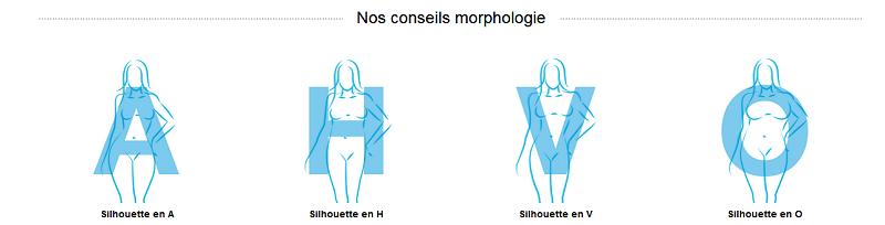 conseils-morphologie-silhouette