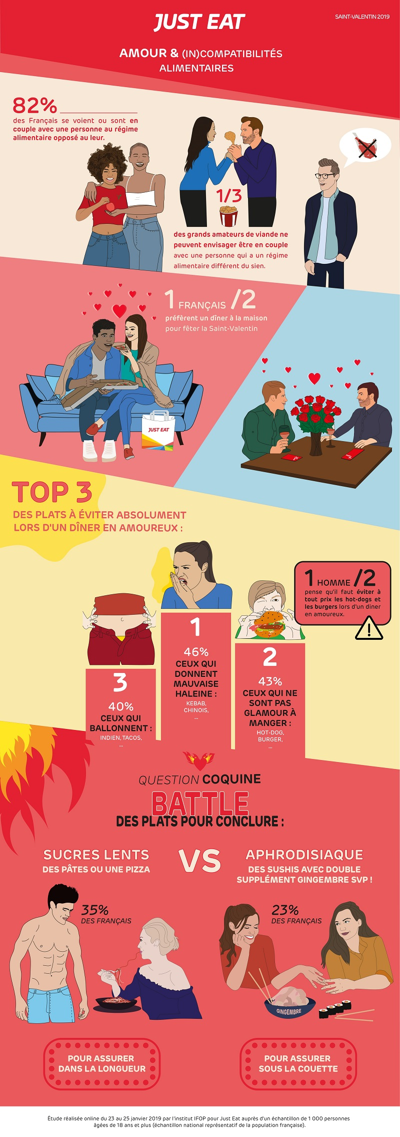 infographie-saint-valentin-just-eat